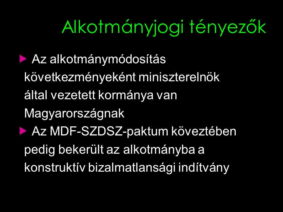 Alkotmányjogi tényezők  Az alkotmánymódosítás következményeként miniszterelnök által vezetett kormánya van Magyarországnak  Az MDF-SZDSZ-paktum köve