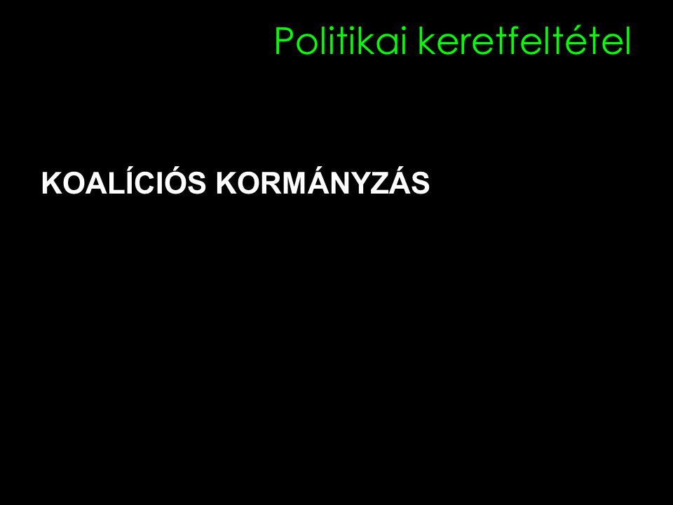 Politikai keretfeltétel KOALÍCIÓS KORMÁNYZÁS