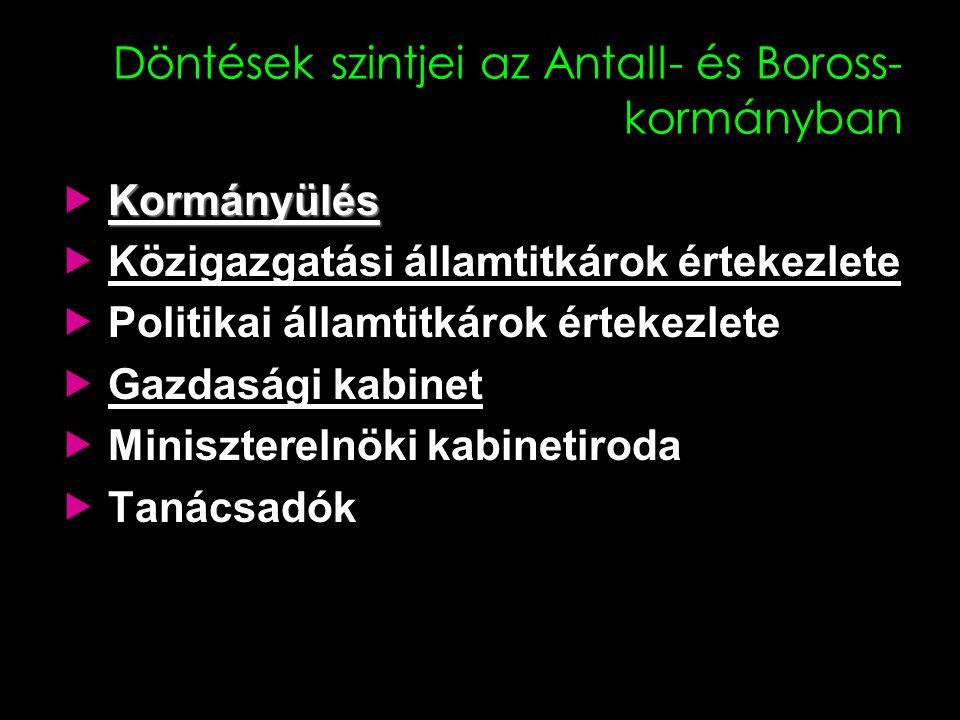 Döntések szintjei az Antall- és Boross- kormányban Kormányülés  Kormányülés  Közigazgatási államtitkárok értekezlete  Politikai államtitkárok értek