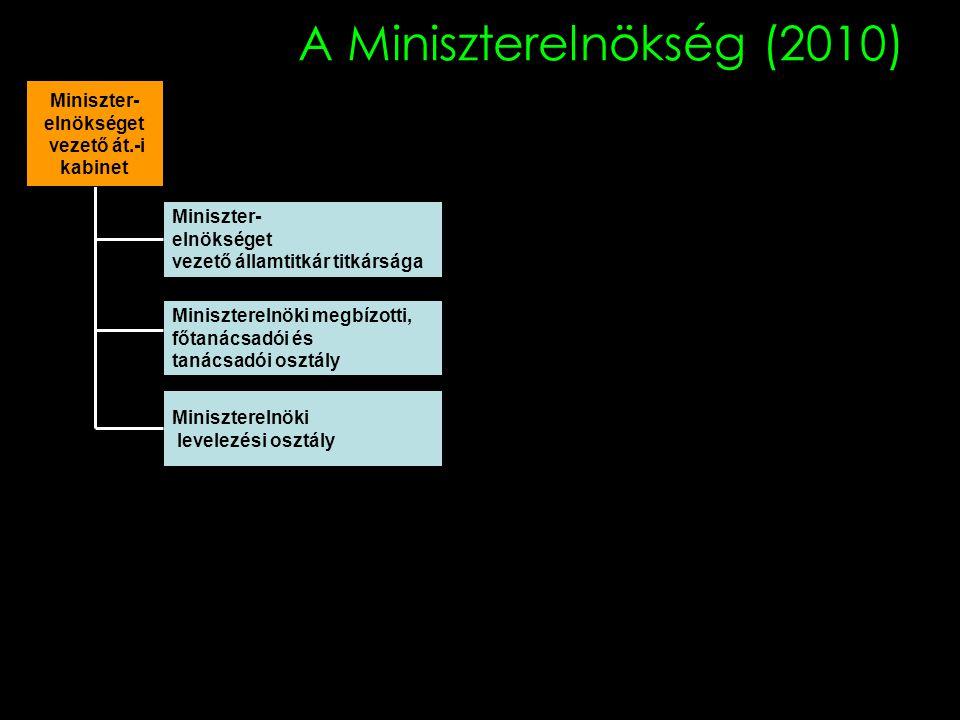 A Miniszterelnökség (2010) Miniszter- elnökséget vezető államtitkár titkársága Miniszterelnöki megbízotti, főtanácsadói és tanácsadói osztály Miniszte