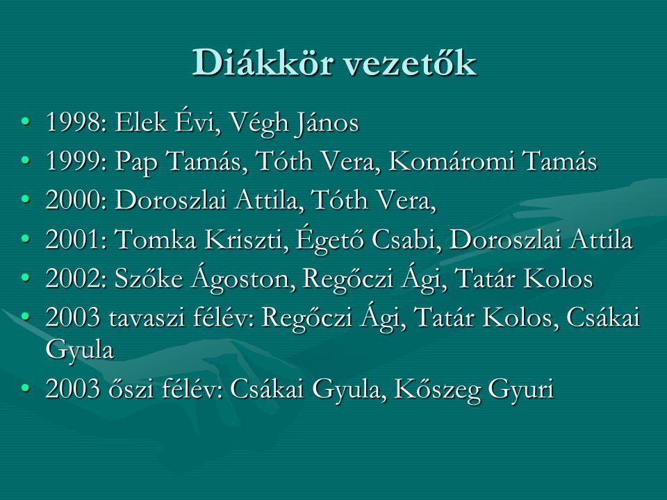 Diákkör vezetők 1998: Elek Évi, Végh János1998: Elek Évi, Végh János 1999: Pap Tamás, Tóth Vera, Komáromi Tamás1999: Pap Tamás, Tóth Vera, Komáromi Ta