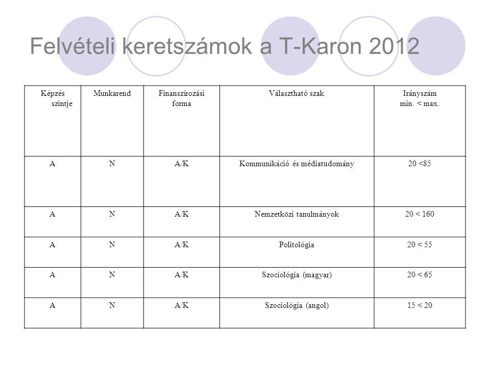 Felvételi keretszámok a T-Karon 2012 Képzés szintje MunkarendFinanszírozási forma Választható szakIrányszám min. < max. ANA/KKommunikáció és médiatudo