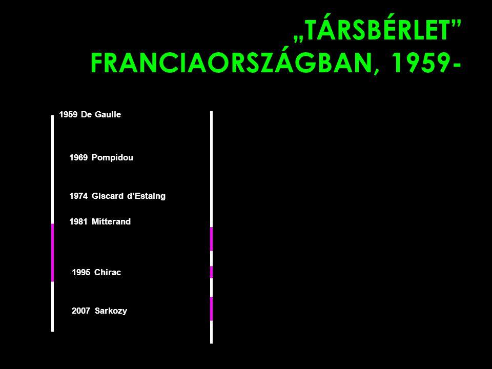 """""""TÁRSBÉRLET"""" FRANCIAORSZÁGBAN, 1959- 1959 De Gaulle 1969 Pompidou 1974 Giscard d'Estaing 1981 Mitterand 1995 Chirac 2007 Sarkozy"""
