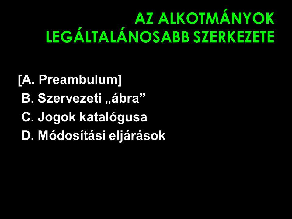 """AZ ALKOTMÁNYOK LEGÁLTALÁNOSABB SZERKEZETE [A. Preambulum] B. Szervezeti """"ábra"""" C. Jogok katalógusa D. Módosítási eljárások"""