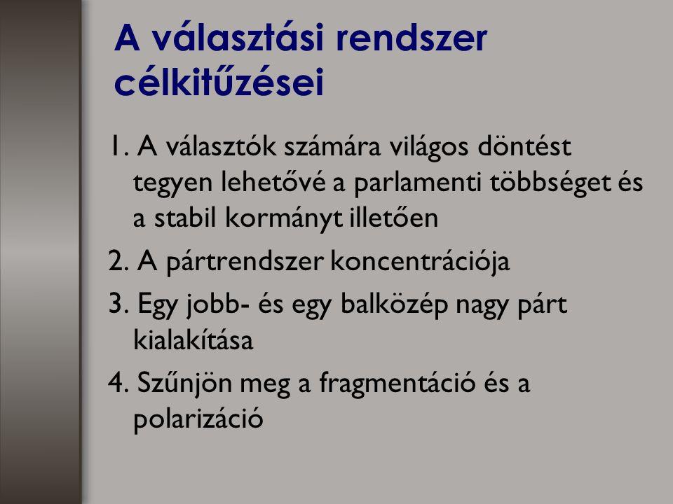 A választási rendszer célkitűzései 1.