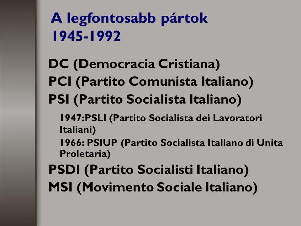 A legfontosabb pártok 1945-1992 DC (Democracia Cristiana) PCI (Partito Comunista Italiano) PSI (Partito Socialista Italiano) 1947:PSLI (Partito Socialista dei Lavoratori Italiani) 1966: PSIUP (Partito Socialista Italiano di Unita Proletaria) PSDI (Partito Socialisti Italiano) MSI (Movimento Sociale Italiano)