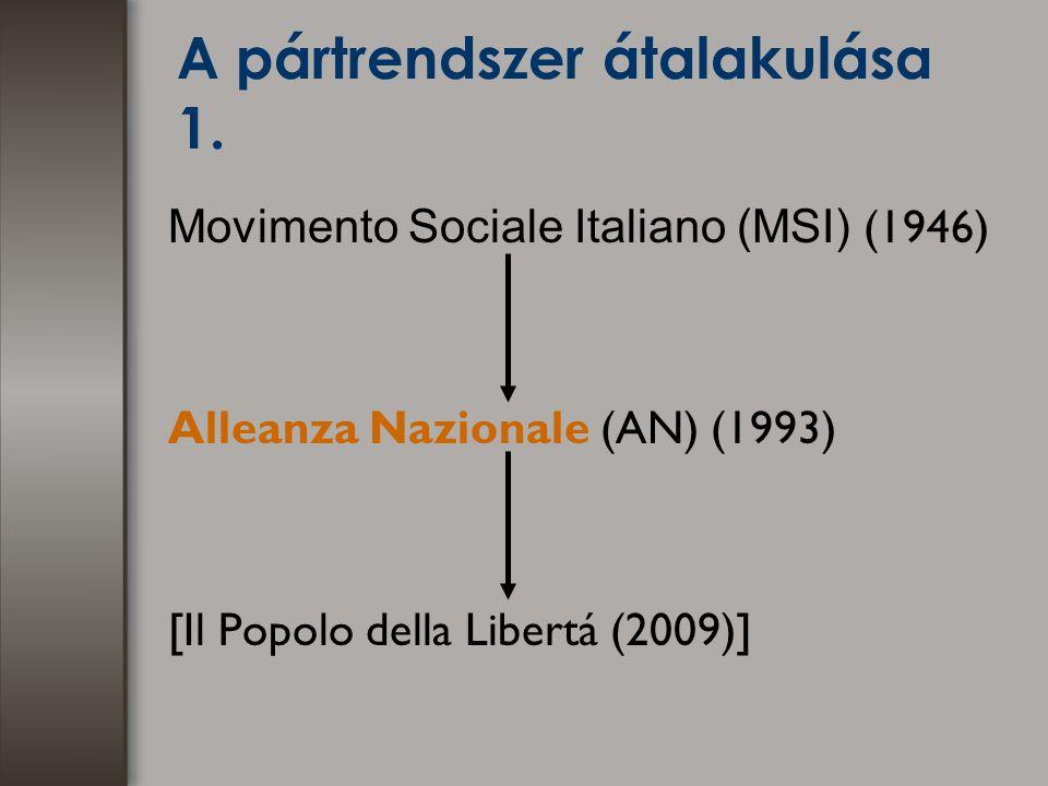 A pártrendszer átalakulása 1.