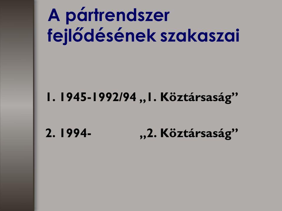 """A pártrendszer fejlődésének szakaszai 1. 1945-1992/94 """"1. Köztársaság 2. 1994- """"2. Köztársaság"""