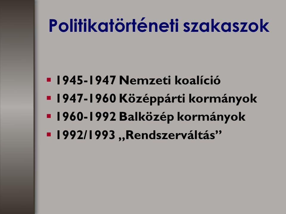 """Politikatörténeti szakaszok  1945-1947 Nemzeti koalíció  1947-1960 Középpárti kormányok  1960-1992 Balközép kormányok  1992/1993 """"Rendszerváltás"""
