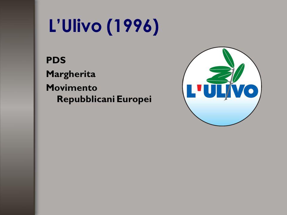 L'Ulivo (1996) PDS Margherita Movimento Repubblicani Europei
