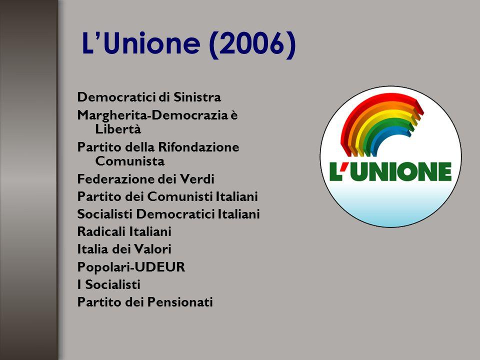 L'Unione (2006) Democratici di Sinistra Margherita-Democrazia è Libertà Partito della Rifondazione Comunista Federazione dei Verdi Partito dei Comunisti Italiani Socialisti Democratici Italiani Radicali Italiani Italia dei Valori Popolari-UDEUR I Socialisti Partito dei Pensionati