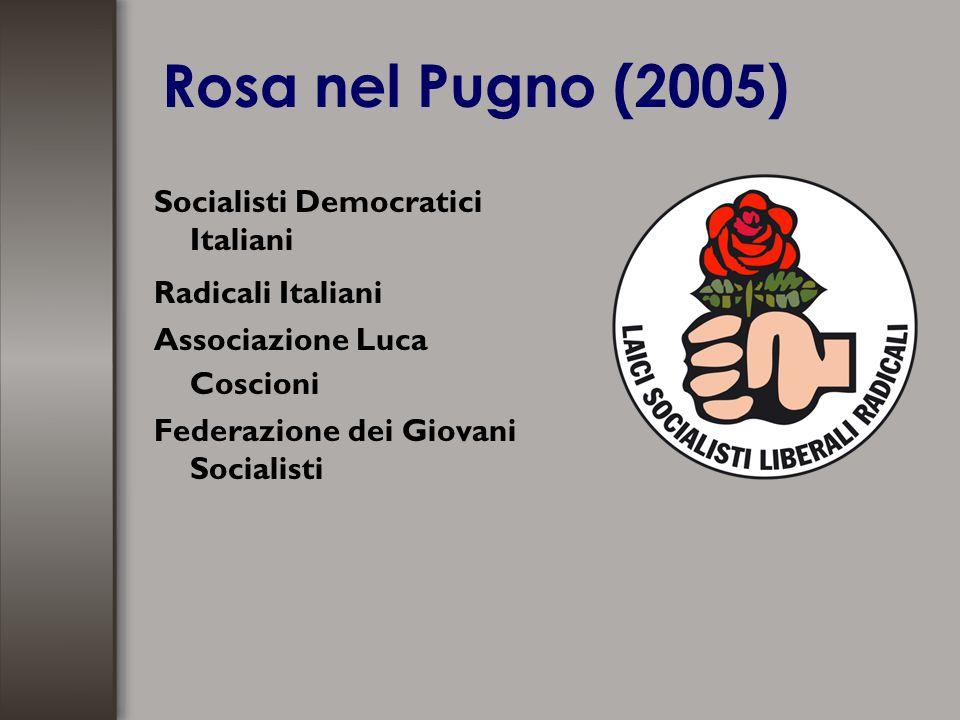 Rosa nel Pugno (2005) Socialisti Democratici Italiani Radicali Italiani Associazione Luca Coscioni Federazione dei Giovani Socialisti
