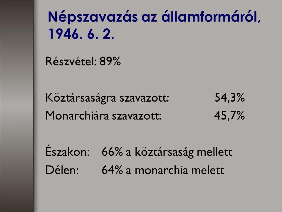 Népszavazás az államformáról, 1946. 6. 2.