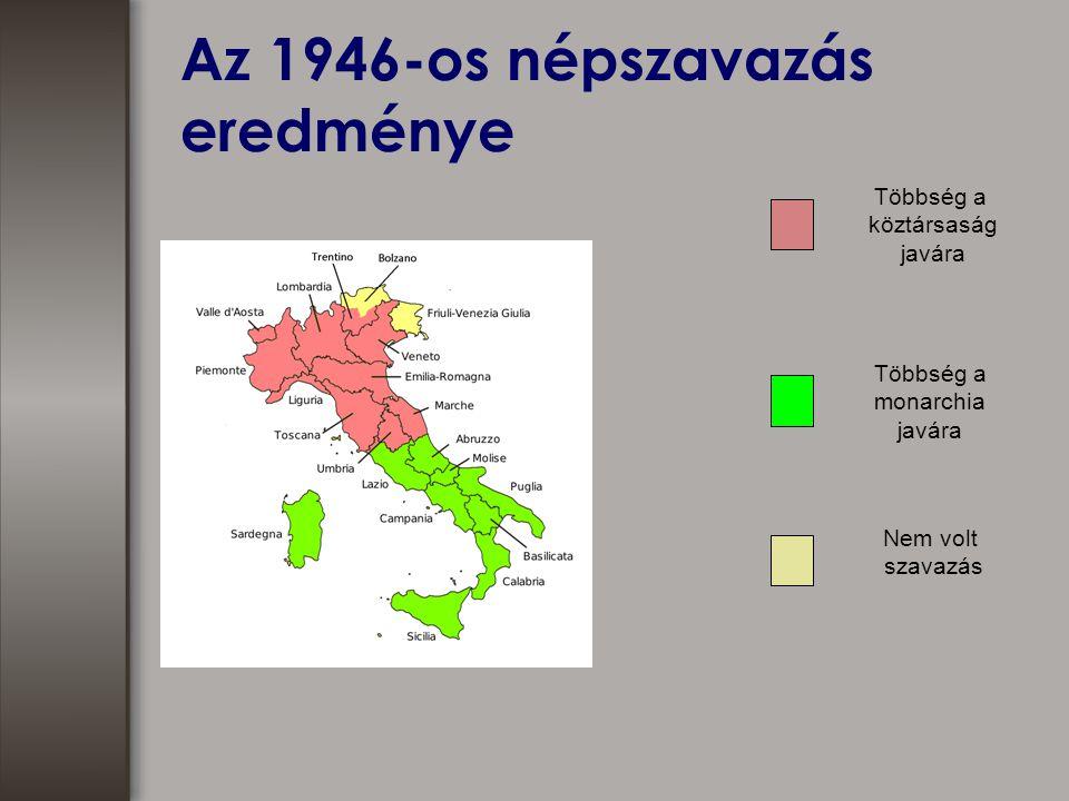 Az 1946-os népszavazás eredménye Nem volt szavazás Többség a köztársaság javára Többség a monarchia javára