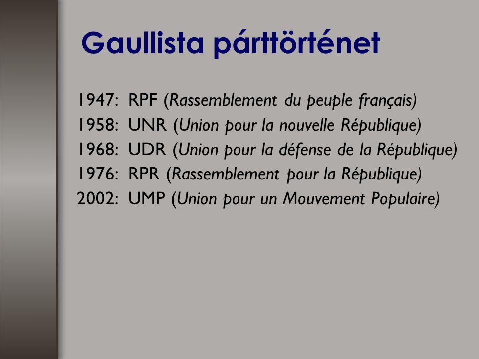 Gaullista párttörténet 1947: RPF (Rassemblement du peuple français) 1958: UNR (Union pour la nouvelle République) 1968: UDR (Union pour la défense de la République) 1976: RPR (Rassemblement pour la République) 2002: UMP (Union pour un Mouvement Populaire)