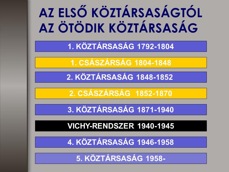 AZ ELSŐ KÖZTÁRSASÁGTÓL AZ ÖTÖDIK KÖZTÁRSASÁG 1. KÖZTÁRSASÁG 1792-1804 1. CSÁSZÁRSÁG 1804-1848 2. KÖZTÁRSASÁG 1848-1852 2. CSÁSZÁRSÁG 1852-1870 3. KÖZT