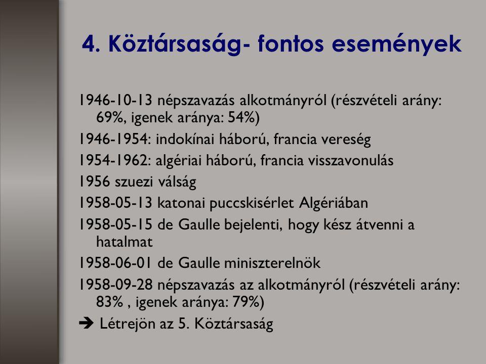 4. Köztársaság- fontos események 1946-10-13 népszavazás alkotmányról (részvételi arány: 69%, igenek aránya: 54%) 1946-1954: indokínai háború, francia