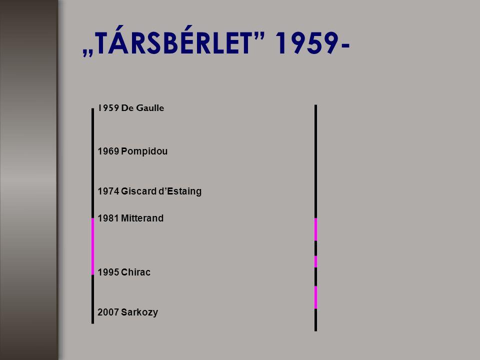 """""""TÁRSBÉRLET"""" 1959- 1959 De Gaulle 1969 Pompidou 1974 Giscard d'Estaing 1981 Mitterand 1995 Chirac 2007 Sarkozy"""