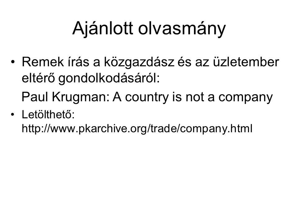 Ajánlott olvasmány Remek írás a közgazdász és az üzletember eltérő gondolkodásáról: Paul Krugman: A country is not a company Letölthető: http://www.pkarchive.org/trade/company.html