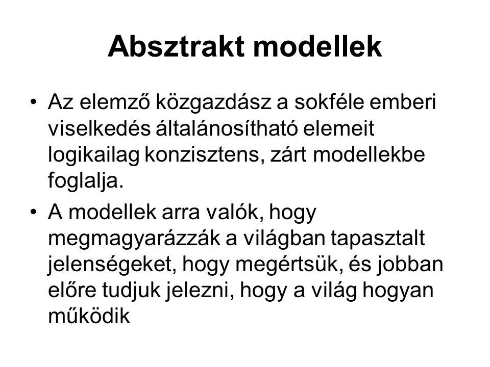 Absztrakt modellek Az elemző közgazdász a sokféle emberi viselkedés általánosítható elemeit logikailag konzisztens, zárt modellekbe foglalja.