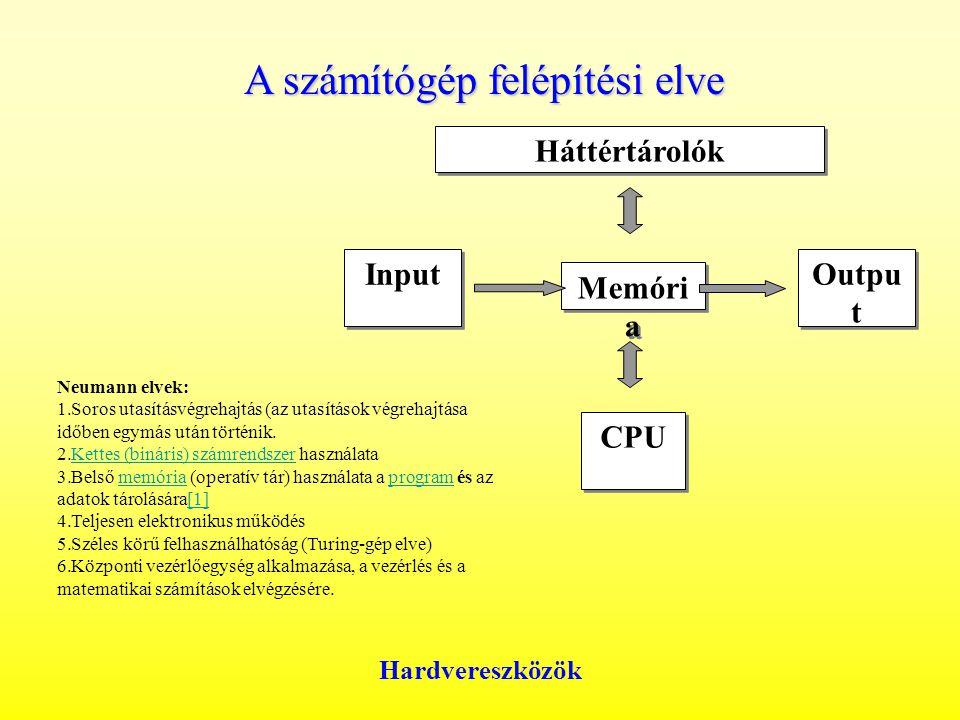 Hardvereszközök CPU Memóri a Input Háttértárolók Outpu t A számítógép felépítési elve Neumann elvek: 1.Soros utasításvégrehajtás (az utasítások végrehajtása időben egymás után történik.
