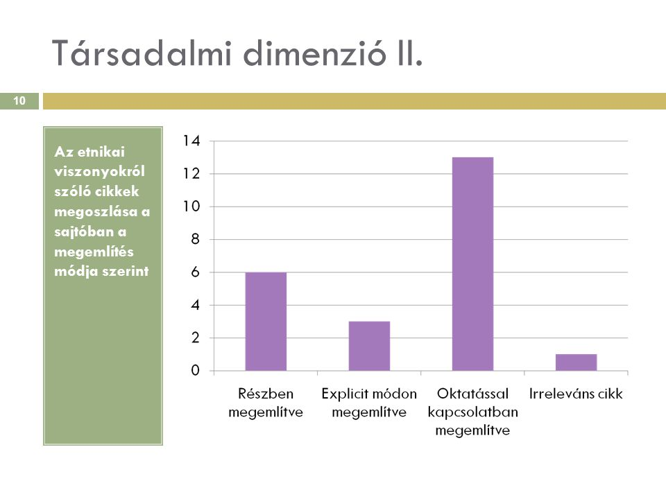 Társadalmi dimenzió II. Az etnikai viszonyokról szóló cikkek megoszlása a sajtóban a megemlítés módja szerint 10