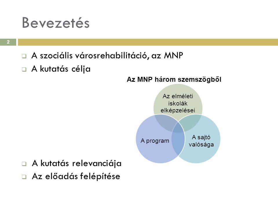 Bevezetés  A szociális városrehabilitáció, az MNP  A kutatás célja  A kutatás relevanciája  Az előadás felépítése 2 Az elméleti iskolák elképzelés