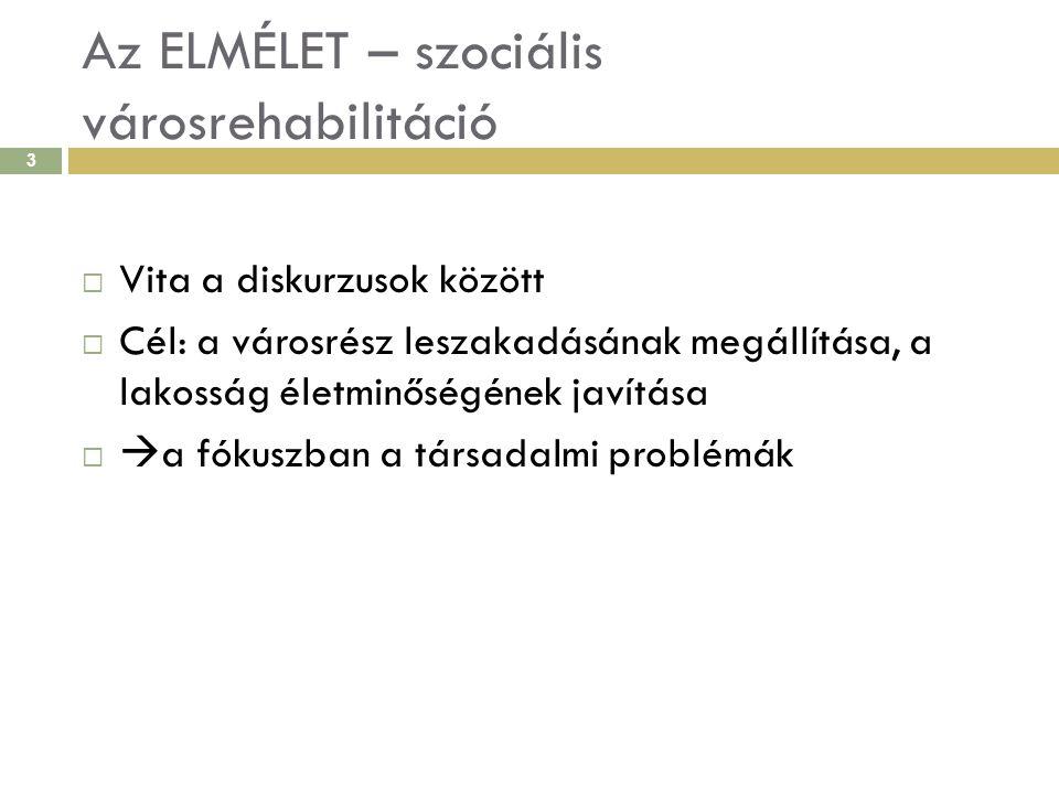 Az ELMÉLET – szociális városrehabilitáció  Vita a diskurzusok között  Cél: a városrész leszakadásának megállítása, a lakosság életminőségének javítá