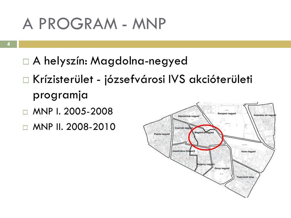 A PROGRAM - MNP  A helyszín: Magdolna-negyed  Krízisterület - józsefvárosi IVS akcióterületi programja  MNP I. 2005-2008  MNP II. 2008-2010 4