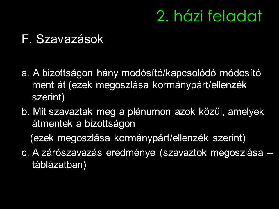 2. házi feladat F. Szavazások a.
