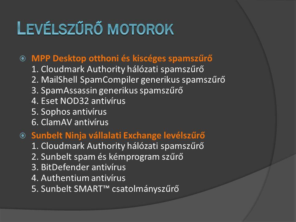  MPP Desktop otthoni és kiscéges spamszűrő 1. Cloudmark Authority hálózati spamszűrő 2.