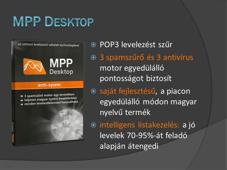  POP3 levelezést szűr  3 spamszűrő és 3 antivírus motor egyedülálló pontosságot biztosít  saját fejlesztésű, a piacon egyedülálló módon magyar nyelvű termék  intelligens listakezelés: a jó levelek 70-95%-át feladó alapján átengedi