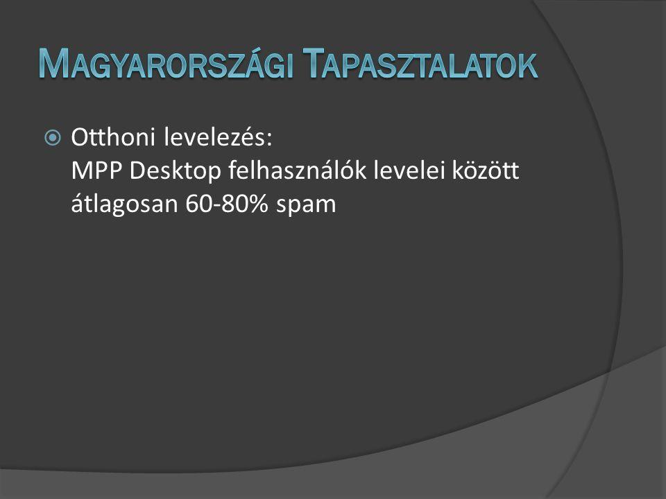  Otthoni levelezés: MPP Desktop felhasználók levelei között átlagosan 60-80% spam