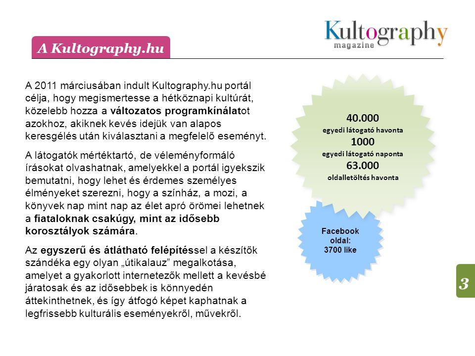 Facebook oldal: 3700 like Facebook oldal: 3700 like 3 A Kultography.hu 40.000 egyedi látogató havonta 1000 egyedi látogató naponta 63.000 oldalletöltés havonta 40.000 egyedi látogató havonta 1000 egyedi látogató naponta 63.000 oldalletöltés havonta A 2011 márciusában indult Kultography.hu portál célja, hogy megismertesse a hétköznapi kultúrát, közelebb hozza a változatos programkínálatot azokhoz, akiknek kevés idejük van alapos keresgélés után kiválasztani a megfelelő eseményt.