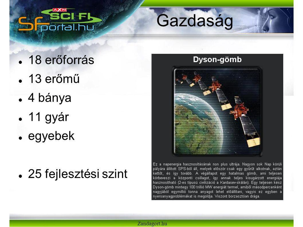 Zandagort.hu Gazdaság 18 erőforrás 13 erőmű 4 bánya 11 gyár egyebek 25 fejlesztési szint