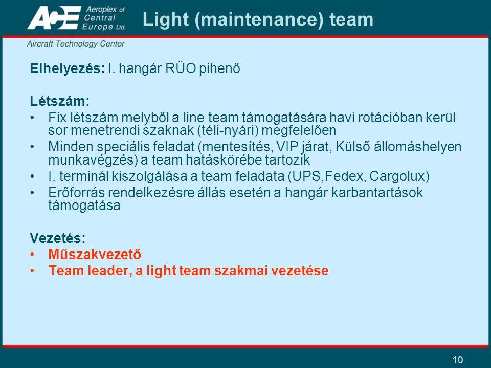 10 Light (maintenance) team Elhelyezés: I. hangár RÜO pihenő Létszám: Fix létszám melyből a line team támogatására havi rotációban kerül sor menetrend