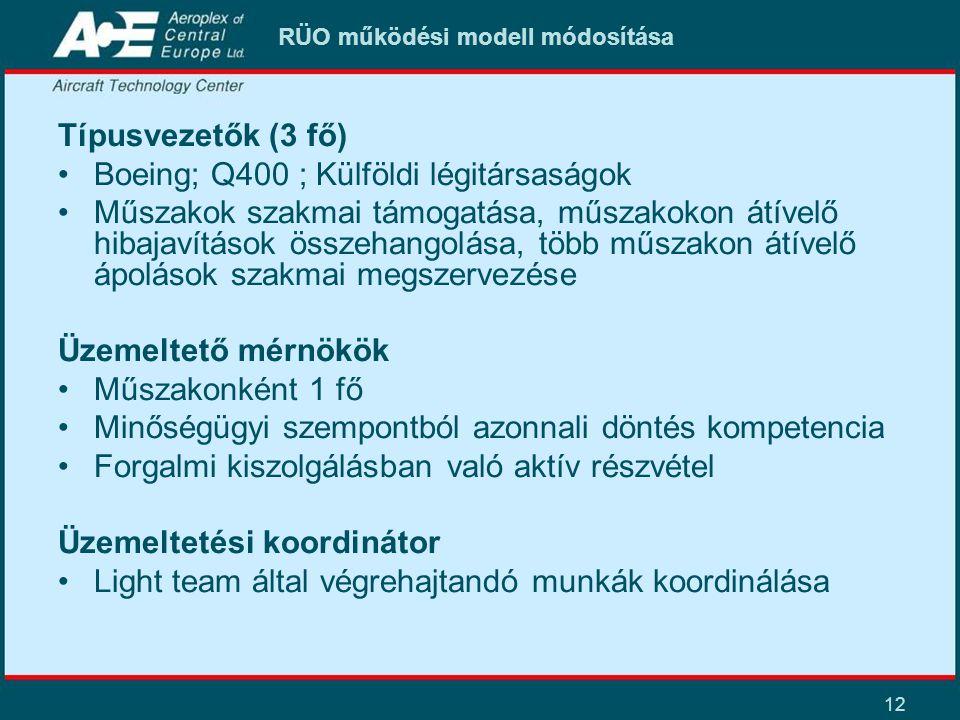 12 RÜO működési modell módosítása Típusvezetők (3 fő) Boeing; Q400 ; Külföldi légitársaságok Műszakok szakmai támogatása, műszakokon átívelő hibajavít