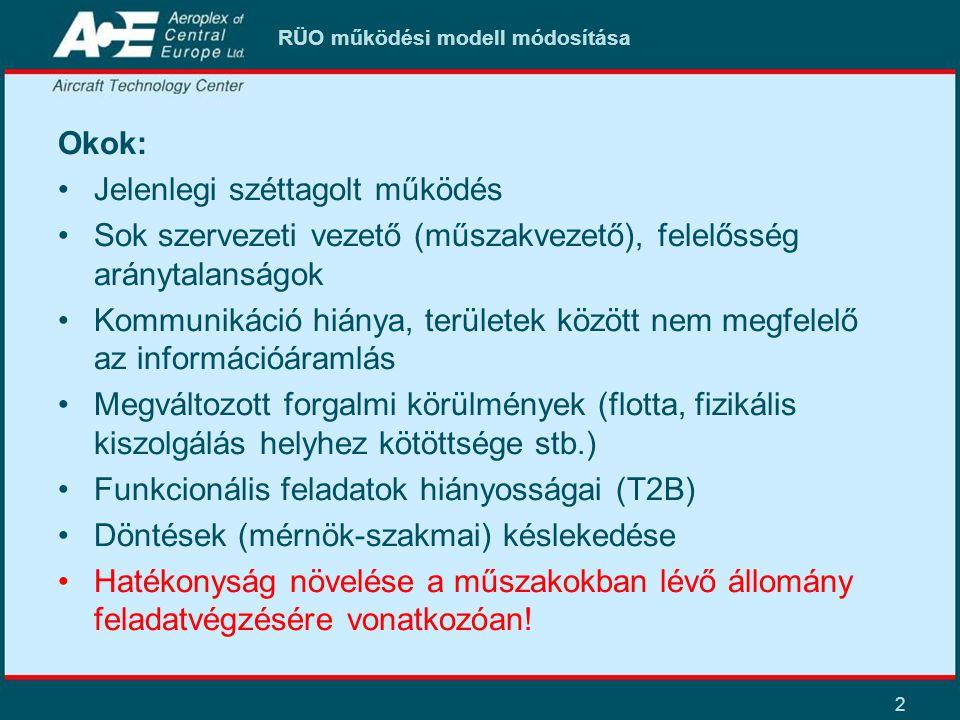 2 RÜO működési modell módosítása Okok: Jelenlegi széttagolt működés Sok szervezeti vezető (műszakvezető), felelősség aránytalanságok Kommunikáció hián
