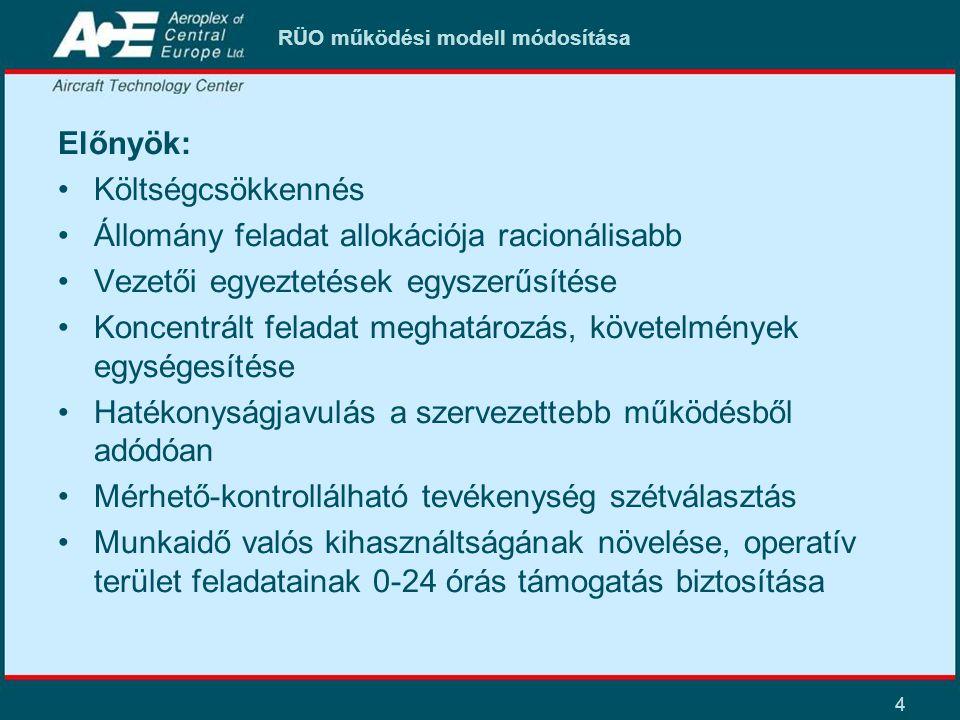 4 RÜO működési modell módosítása Előnyök: Költségcsökkennés Állomány feladat allokációja racionálisabb Vezetői egyeztetések egyszerűsítése Koncentrált