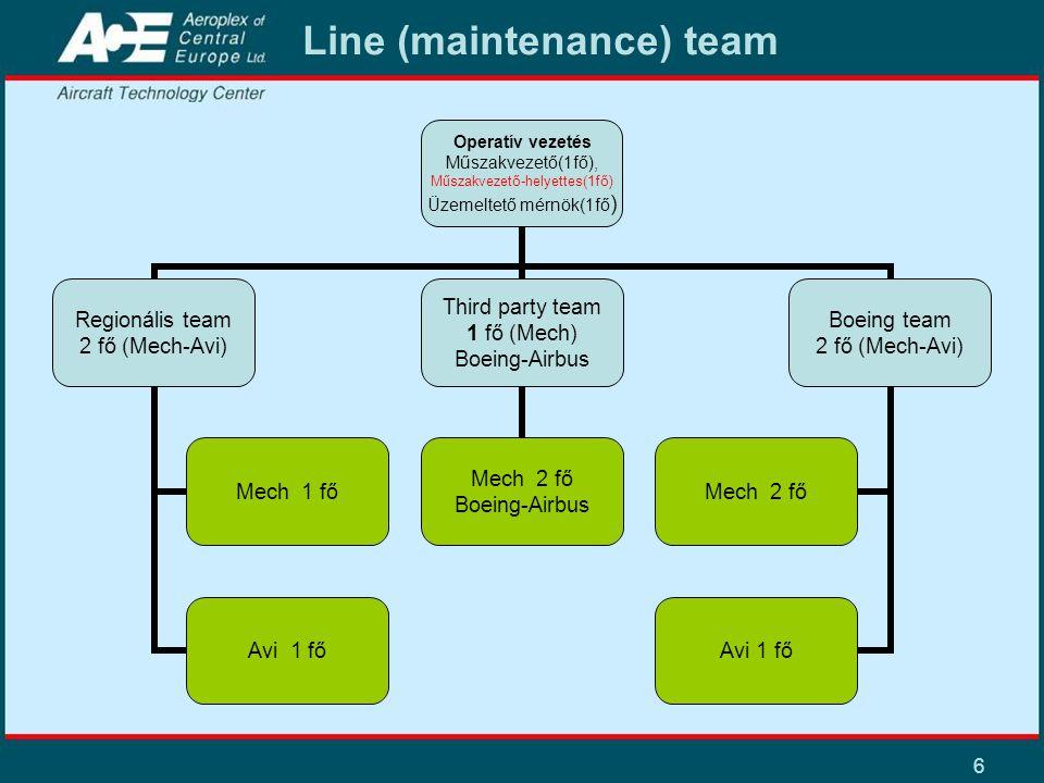 6 Line (maintenance) team Operatív vezetés Műszakvezető(1fő), Műszakvezető- helyettes(1fő) Üzemeltető mérnök(1fő) Regionális team 2 fő (Mech-Avi) Mech