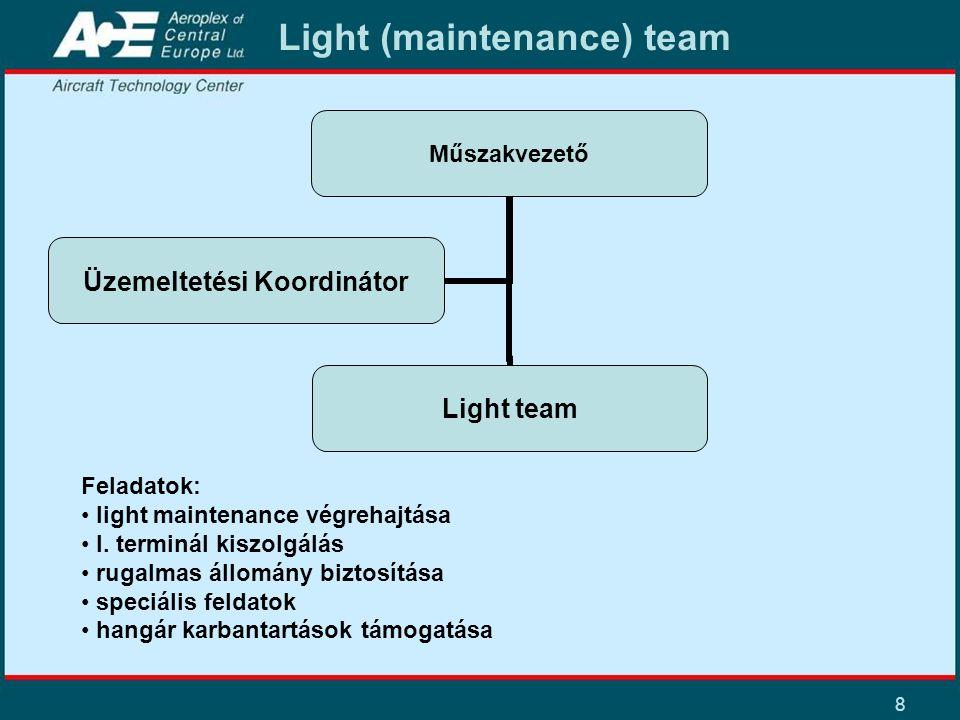 8 Light (maintenance) team Műszakvezető Light team Üzemeltetési Koordinátor Feladatok: light maintenance végrehajtása I. terminál kiszolgálás rugalmas