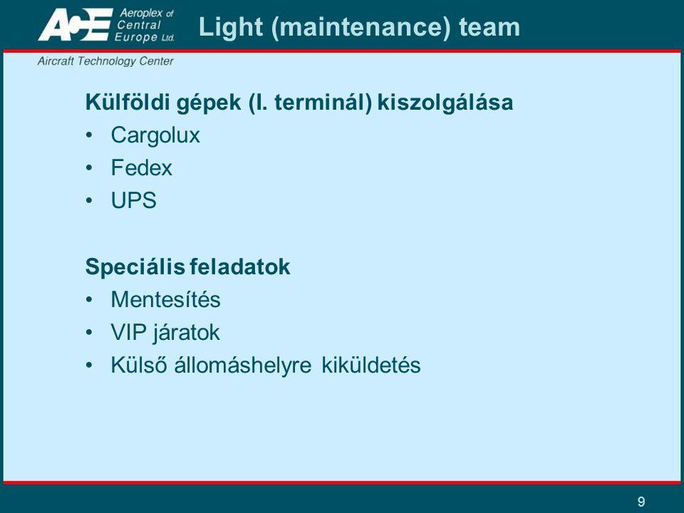 9 Light (maintenance) team Külföldi gépek (I. terminál) kiszolgálása Cargolux Fedex UPS Speciális feladatok Mentesítés VIP járatok Külső állomáshelyre