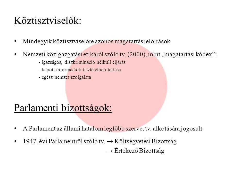 """Köztisztviselők: Mindegyik köztisztviselőre azonos magatartási előírások Nemzeti közigazgatási etikáról szóló tv. (2000), mint """"magatartási kódex"""": -"""