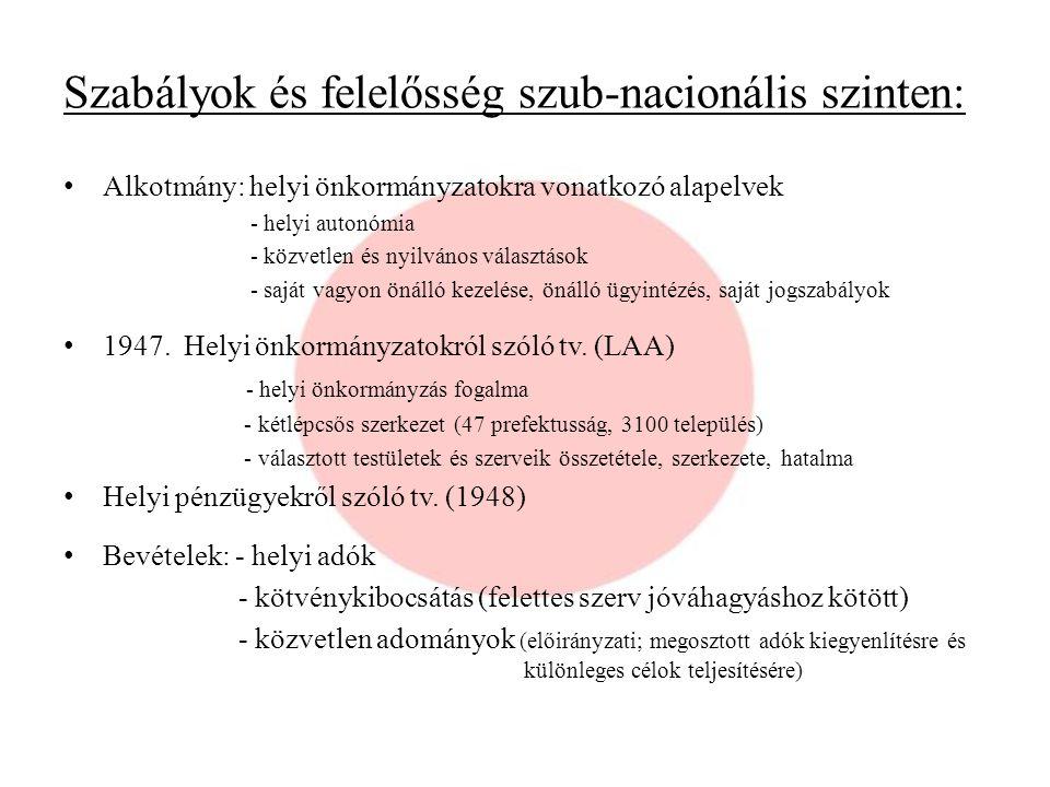 Szabályok és felelősség szub-nacionális szinten: Alkotmány: helyi önkormányzatokra vonatkozó alapelvek - helyi autonómia - közvetlen és nyilvános vála