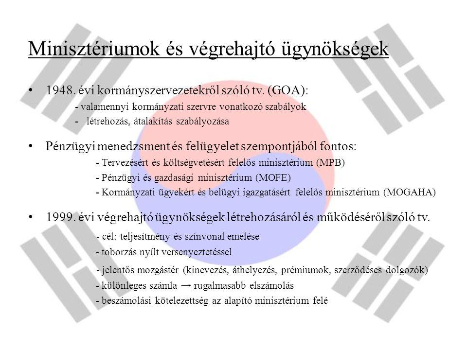 Minisztériumok és végrehajtó ügynökségek 1948. évi kormányszervezetekről szóló tv. (GOA): - valamennyi kormányzati szervre vonatkozó szabályok -létreh