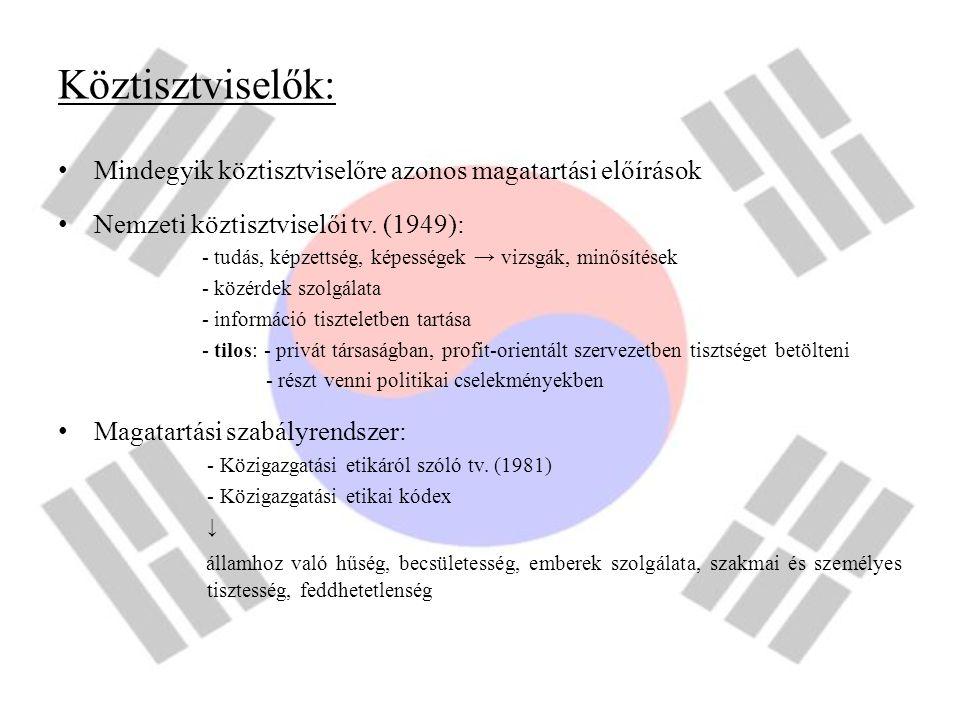 Köztisztviselők: Mindegyik köztisztviselőre azonos magatartási előírások Nemzeti köztisztviselői tv. (1949): - tudás, képzettség, képességek → vizsgák
