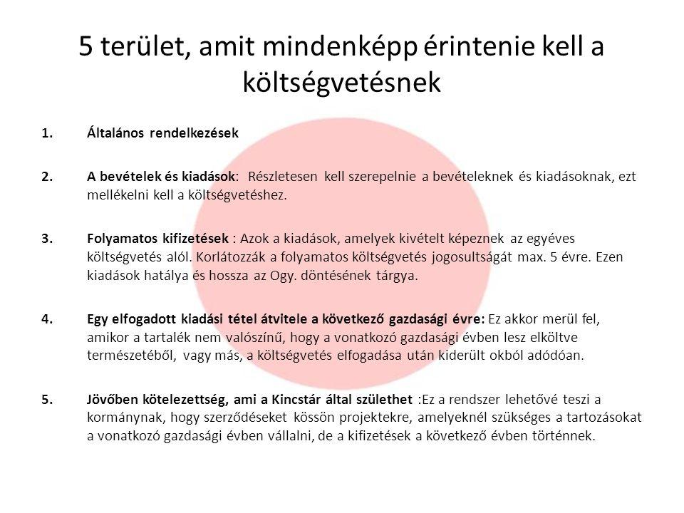 5 terület, amit mindenképp érintenie kell a költségvetésnek 1.Általános rendelkezések 2.A bevételek és kiadások: Részletesen kell szerepelnie a bevéte
