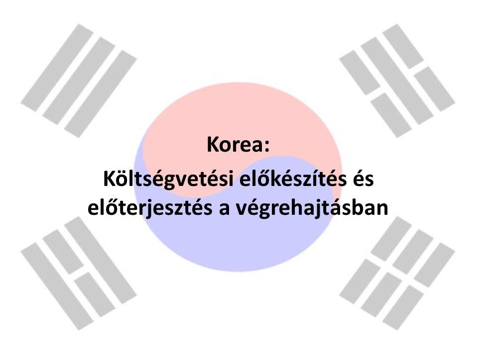 Korea: Költségvetési előkészítés és előterjesztés a végrehajtásban