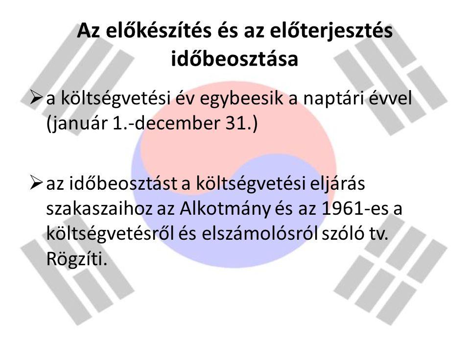 Az előkészítés és az előterjesztés időbeosztása  a költségvetési év egybeesik a naptári évvel (január 1.-december 31.)  az időbeosztást a költségvet