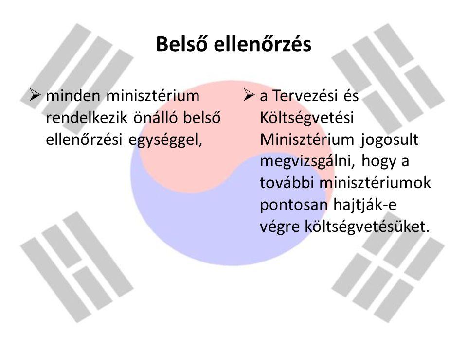 Belső ellenőrzés  minden minisztérium rendelkezik önálló belső ellenőrzési egységgel,  a Tervezési és Költségvetési Minisztérium jogosult megvizsgál
